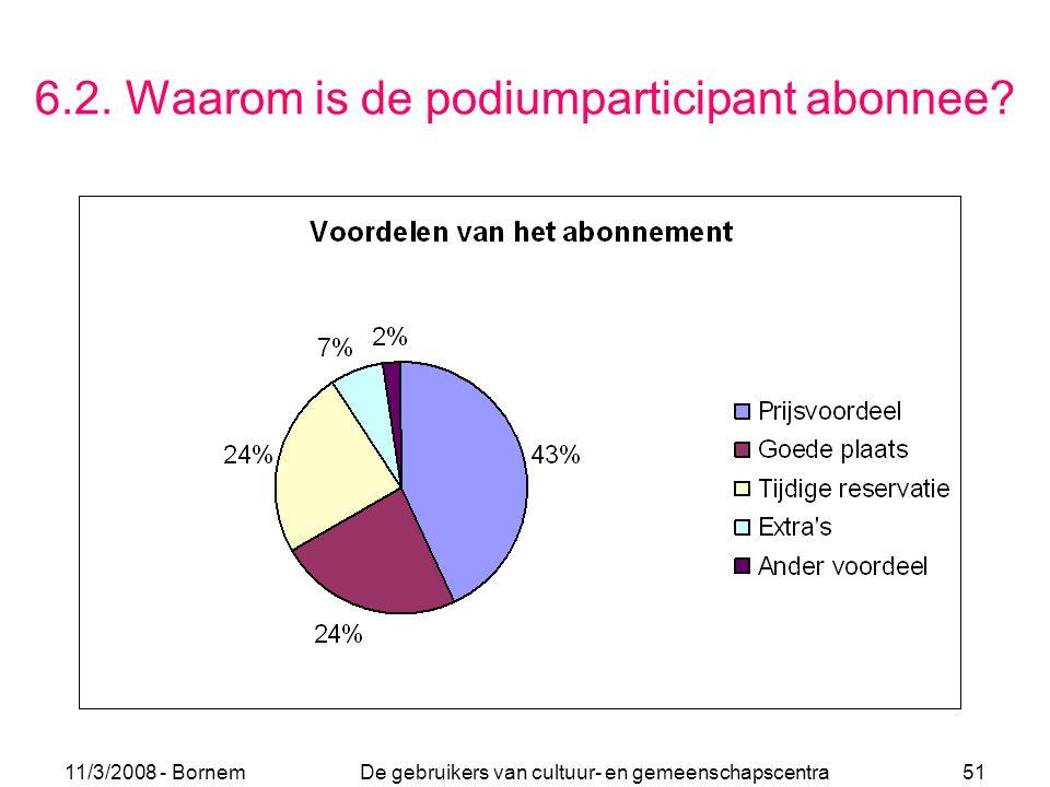 11/3/2008 - Bornem De gebruikers van cultuur- en gemeenschapscentra 51 6.2. Waarom is de podiumparticipant abonnee?
