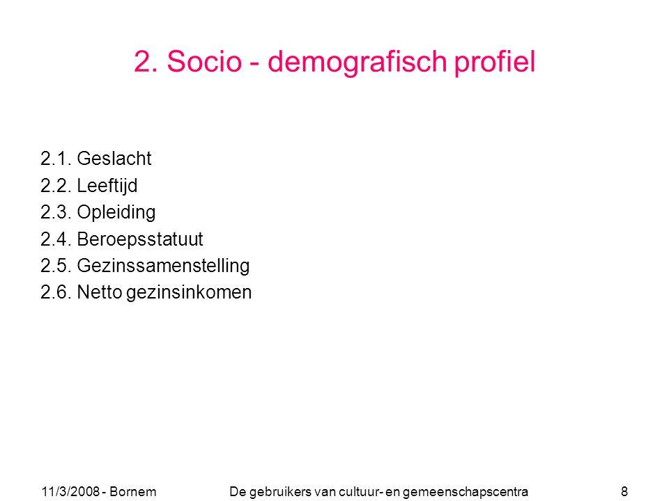 11/3/2008 - Bornem De gebruikers van cultuur- en gemeenschapscentra 8 2. Socio - demografisch profiel 2.1. Geslacht 2.2. Leeftijd 2.3. Opleiding 2.4.