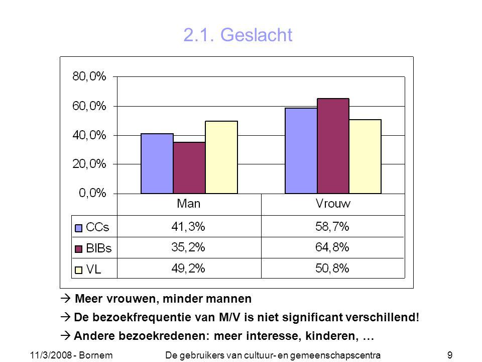 11/3/2008 - Bornem De gebruikers van cultuur- en gemeenschapscentra 9 2.1. Geslacht  Meer vrouwen, minder mannen  De bezoekfrequentie van M/V is nie