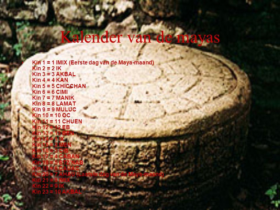 Kalender van de mayas Kin 1 = 1 IMIX (Eerste dag van de Maya-maand) Kin 2 = 2 IK Kin 3 = 3 AKBAL Kin 4 = 4 KAN Kin 5 = 5 CHICCHAN Kin 6 = 6 CIMI Kin 7