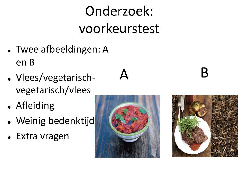 Onderzoek: voorkeurstest Twee afbeeldingen: A en B Vlees/vegetarisch- vegetarisch/vlees Afleiding Weinig bedenktijd Extra vragen A B