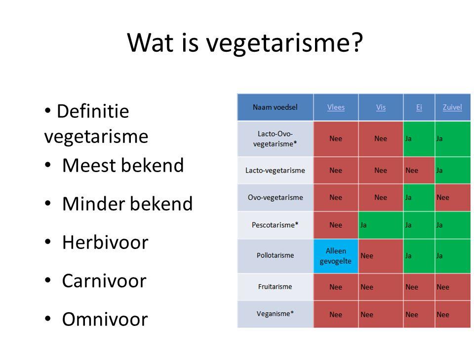 Wat is vegetarisme? Definitie vegetarisme Meest bekend Minder bekend Herbivoor Carnivoor Omnivoor