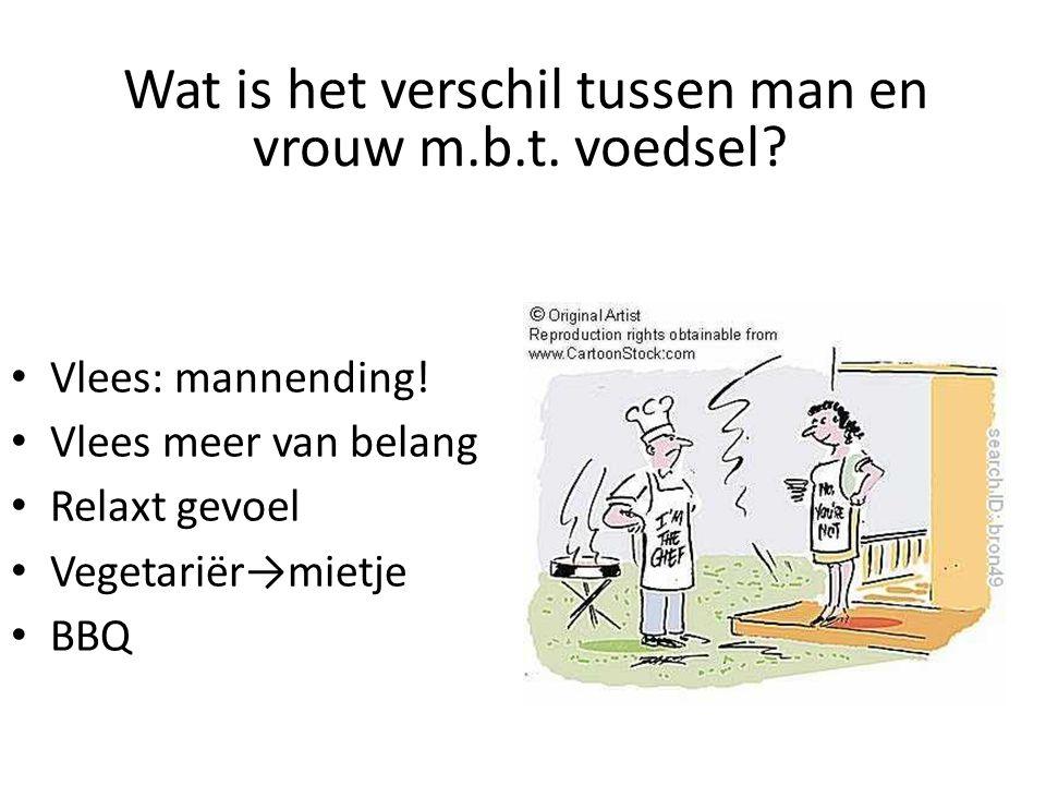 Wat is het verschil tussen man en vrouw m.b.t. voedsel? Vlees: mannending! Vlees meer van belang Relaxt gevoel Vegetariër→mietje BBQ