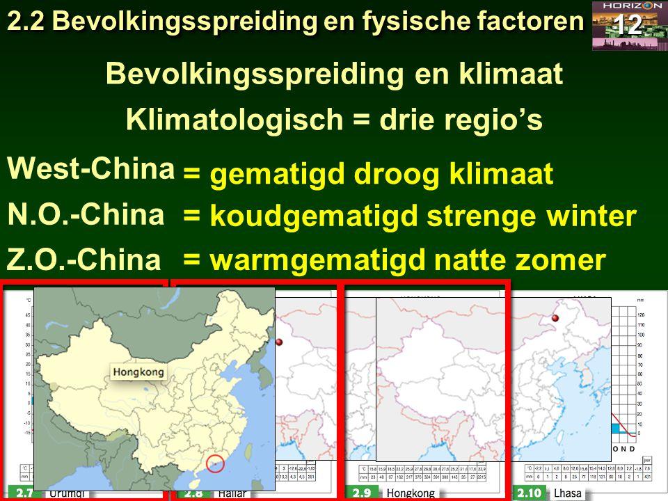 2.2 Bevolkingsspreiding en fysische factoren 12 Bevolkingsspreiding en klimaat Klimatologisch = drie regio's West-China N.O.-China Z.O.-China = gemati