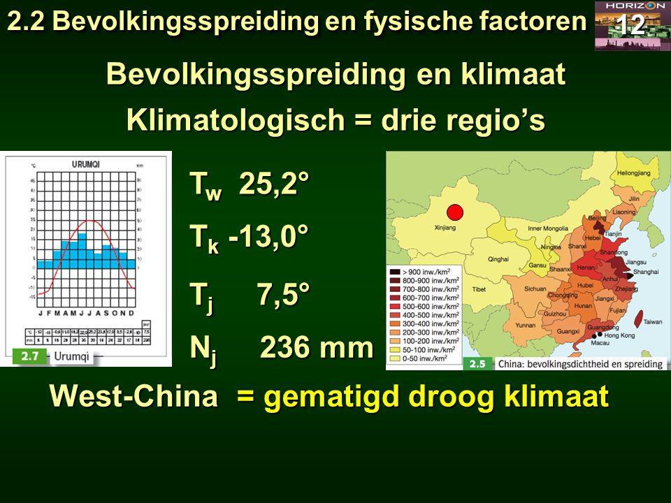 2.2 Bevolkingsspreiding en fysische factoren 12 Bevolkingsspreiding en klimaat Klimatologisch = drie regio's West-China = gematigd droog klimaat T w 2