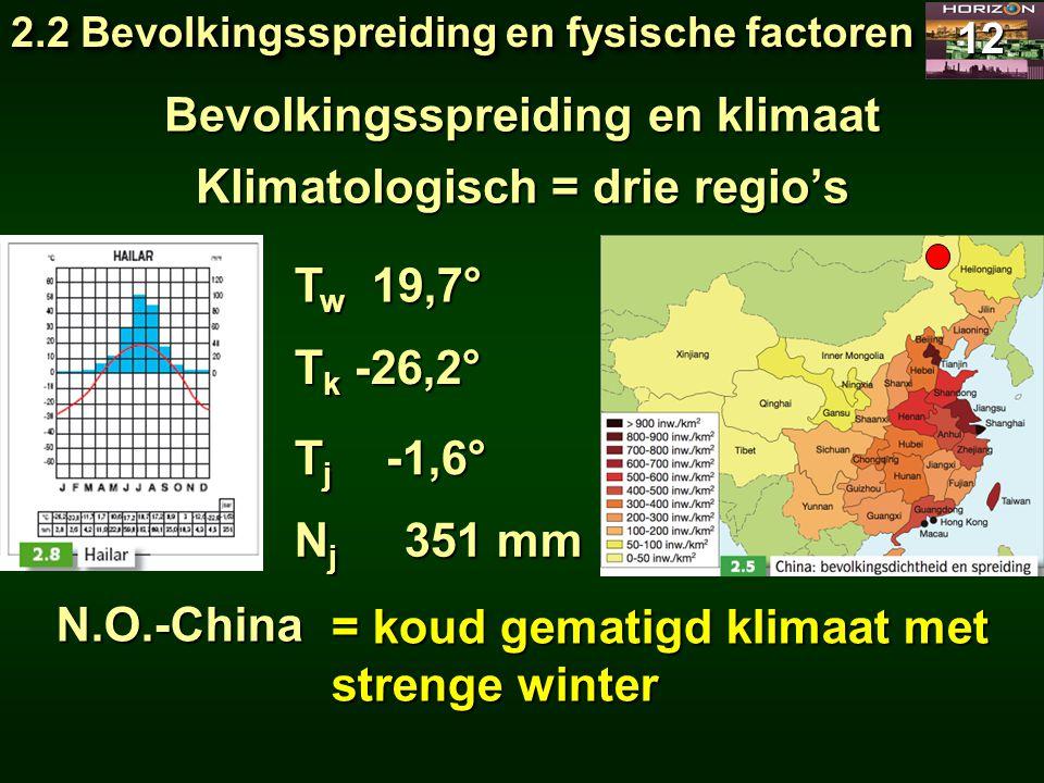 2.2 Bevolkingsspreiding en fysische factoren 12 Bevolkingsspreiding en klimaat Klimatologisch = drie regio's N.O.-China = koud gematigd klimaat met st