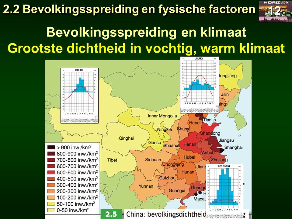 2.2 Bevolkingsspreiding en fysische factoren 12 Bevolkingsspreiding en klimaat Grootste dichtheid in vochtig, warm klimaat