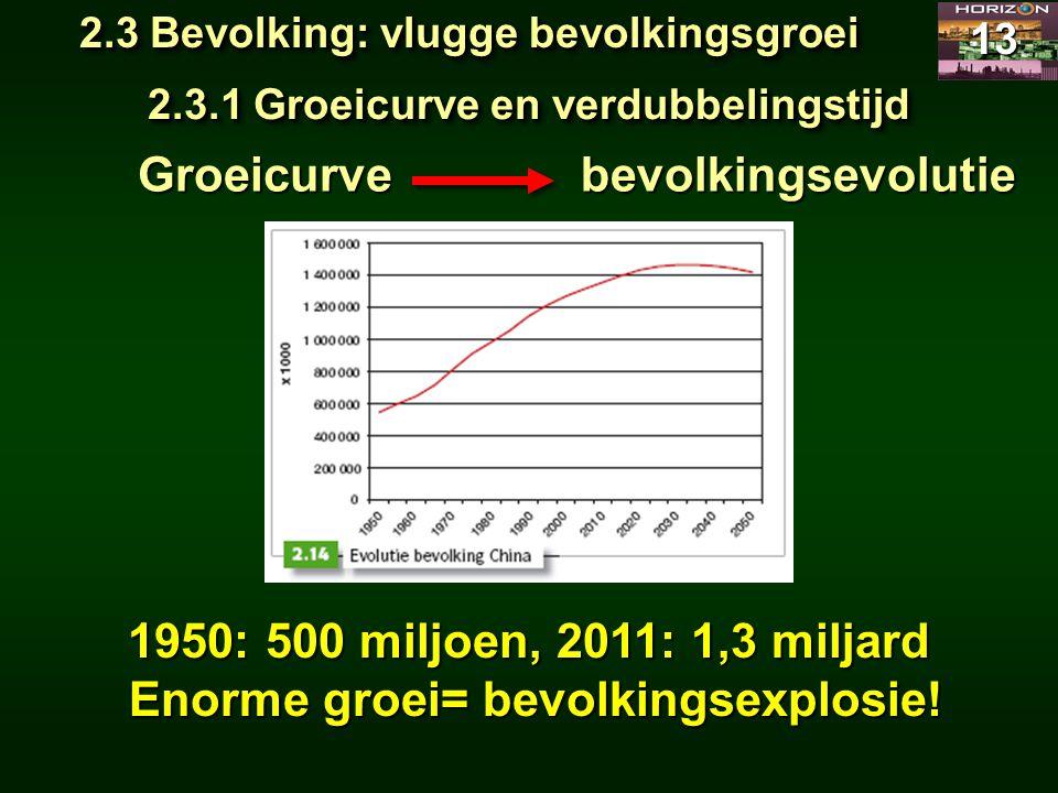 2.3 Bevolking: vlugge bevolkingsgroei 13 2.3.1 Groeicurve en verdubbelingstijd Groeicurvebevolkingsevolutie 1950: 500 miljoen, 2011: 1,3 miljard Enorm