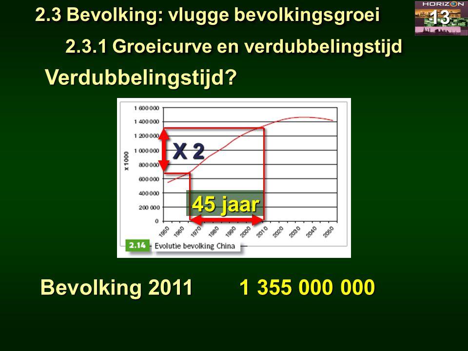 2.3 Bevolking: vlugge bevolkingsgroei 13 2.3.1 Groeicurve en verdubbelingstijd Verdubbelingstijd? 1 355 000 000 Bevolking 2011 X 2 45 jaar