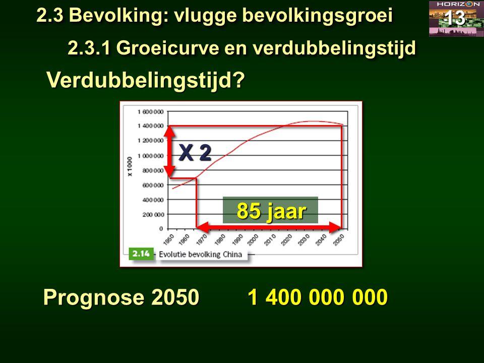 2.3 Bevolking: vlugge bevolkingsgroei 13 2.3.1 Groeicurve en verdubbelingstijd Verdubbelingstijd? 1 400 000 000 Prognose 2050 X 2 85 jaar