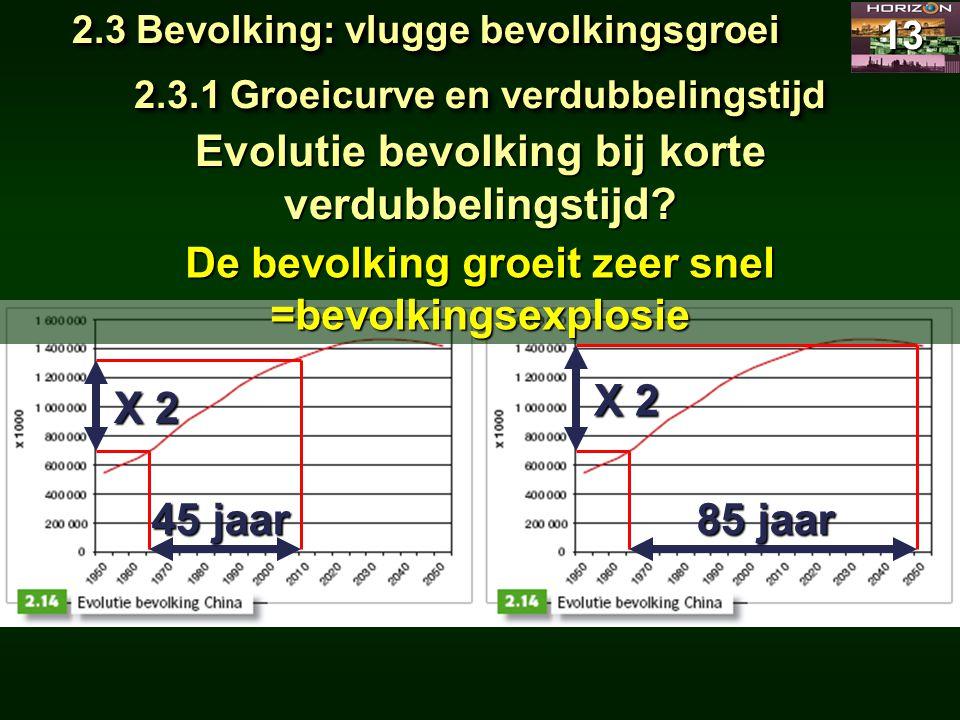 2.3 Bevolking: vlugge bevolkingsgroei 13 2.3.1 Groeicurve en verdubbelingstijd X 2 85 jaar Evolutie bevolking bij korte verdubbelingstijd? X 2 45 jaar