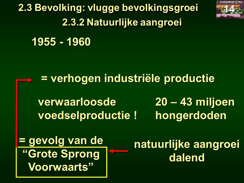 "2.3 Bevolking: vlugge bevolkingsgroei 14 2.3.2 Natuurlijke aangroei 1955 - 1960 natuurlijke aangroei dalend = gevolg van de ""Grote Sprong Voorwaarts"""