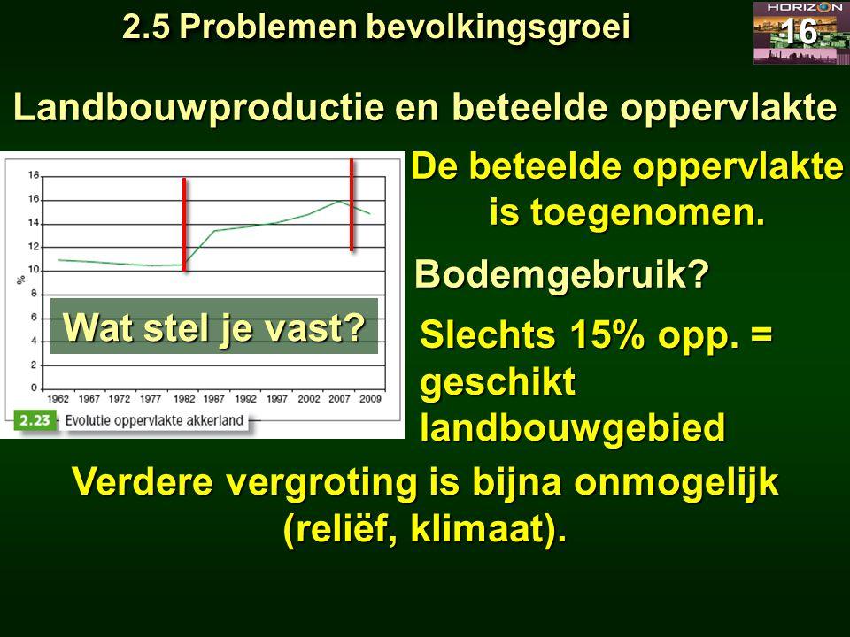 2.5 Problemen bevolkingsgroei 16 Landbouwproductie en beteelde oppervlakte De beteelde oppervlakte is toegenomen. Bodemgebruik? Slechts 15% opp. = ges