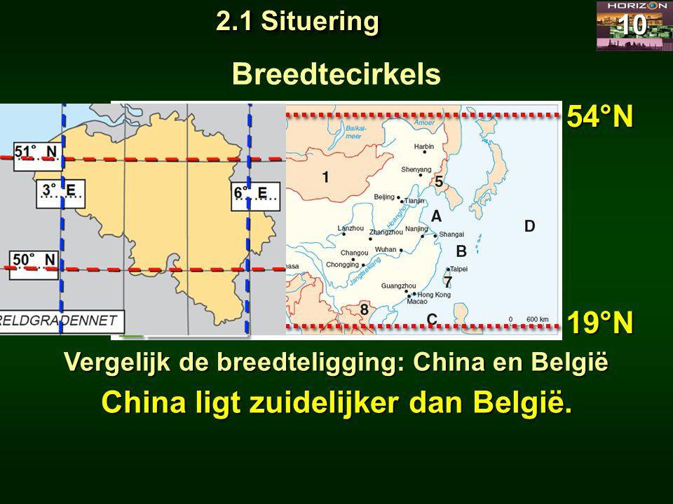 54°N Breedtecirkels Noord Zuid 19°N Vergelijk de breedteligging: China en België 10 2.1 Situering China ligt zuidelijker dan België.