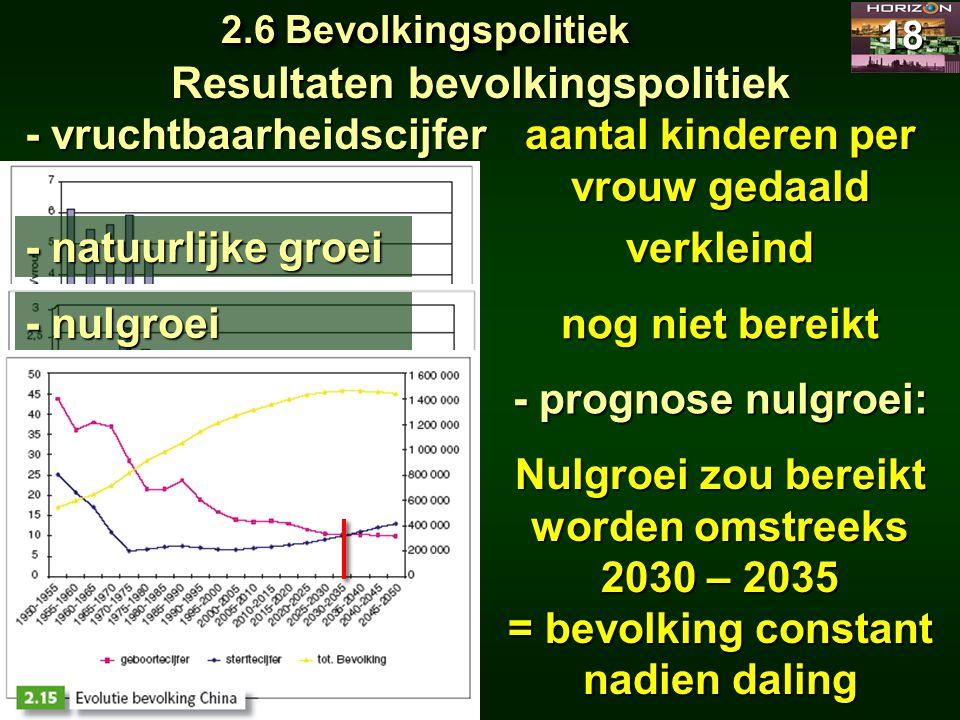 2.6 Bevolkingspolitiek 18 Resultaten bevolkingspolitiek - vruchtbaarheidscijfer aantal kinderen per vrouw gedaald - natuurlijke groei verkleind - nulg