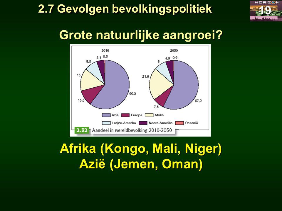 2.7 Gevolgen bevolkingspolitiek 19 Grote natuurlijke aangroei? Afrika (Kongo, Mali, Niger) Azië (Jemen, Oman)