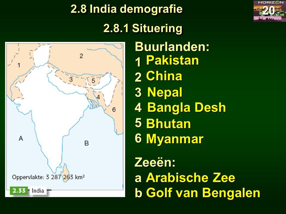 2.8 India demografie 20 Buurlanden:123456 2.8.1 Situering Zeeën:ab Pakistan China Nepal Bangla Desh Bhutan Myanmar Arabische Zee Golf van Bengalen