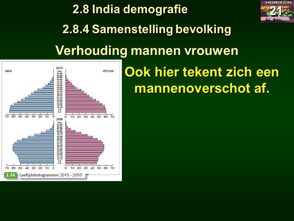 2.8 India demografie 21 2.8.4 Samenstelling bevolking Verhouding mannen vrouwen Ook hier tekent zich een mannenoverschot af.