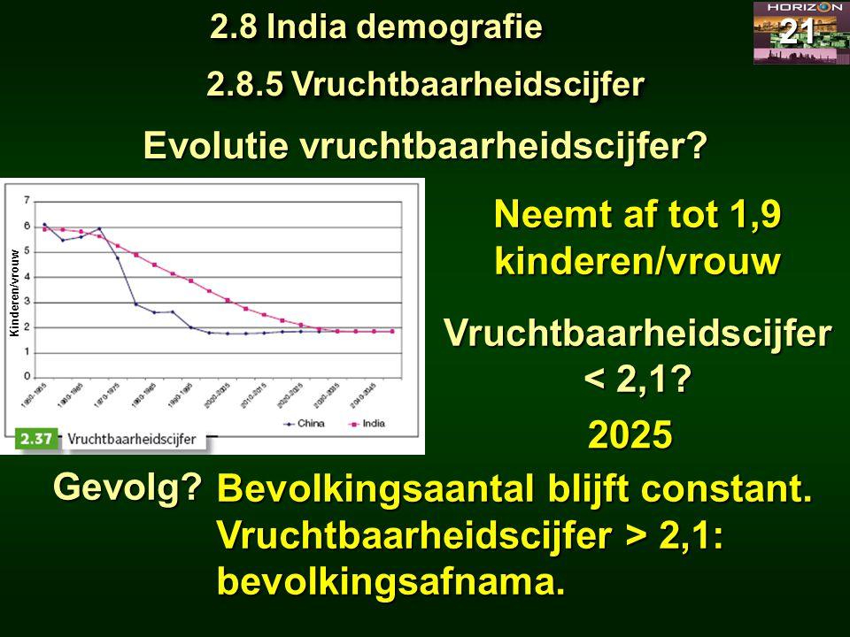 2.8 India demografie 21 2.8.5 Vruchtbaarheidscijfer Evolutie vruchtbaarheidscijfer? Neemt af tot 1,9 kinderen/vrouw Kinderen/vrouw Vruchtbaarheidscijf