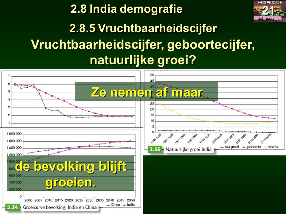 2.8 India demografie 21 2.8.5 Vruchtbaarheidscijfer Vruchtbaarheidscijfer, geboortecijfer, natuurlijke groei? de bevolking blijft groeien. Ze nemen af
