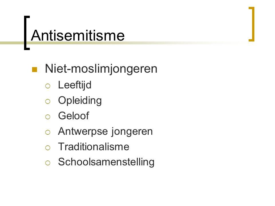 Antisemitisme Niet-moslimjongeren  Leeftijd  Opleiding  Geloof  Antwerpse jongeren  Traditionalisme  Schoolsamenstelling
