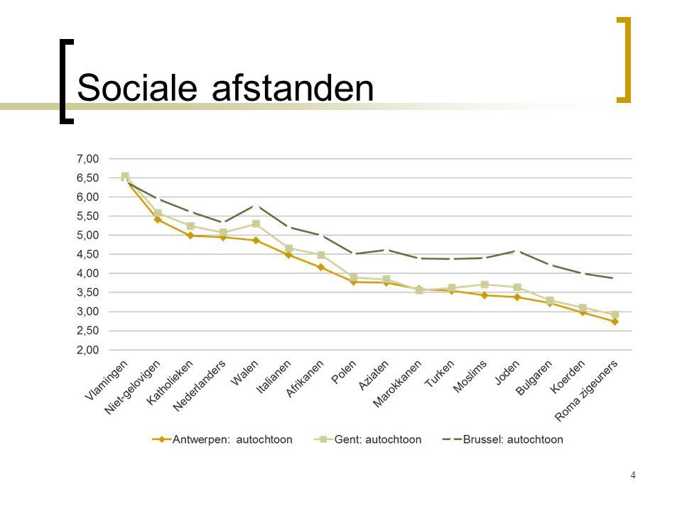 Sociale afstanden 4