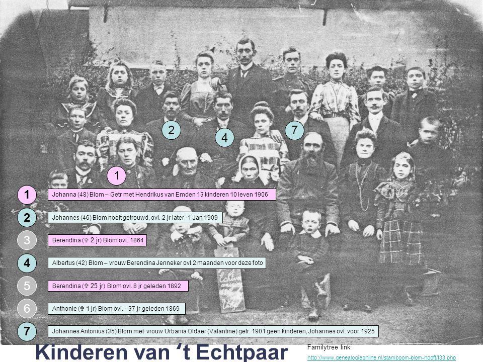 1 2 6 5 4 3 1 2 4 Johanna (48) Blom – Getr met Hendrikus van Emden 13 kinderen 10 leven 1906 Johannes (46) Blom nooit getrouwd, ovl. 2 jr later -1 Jan