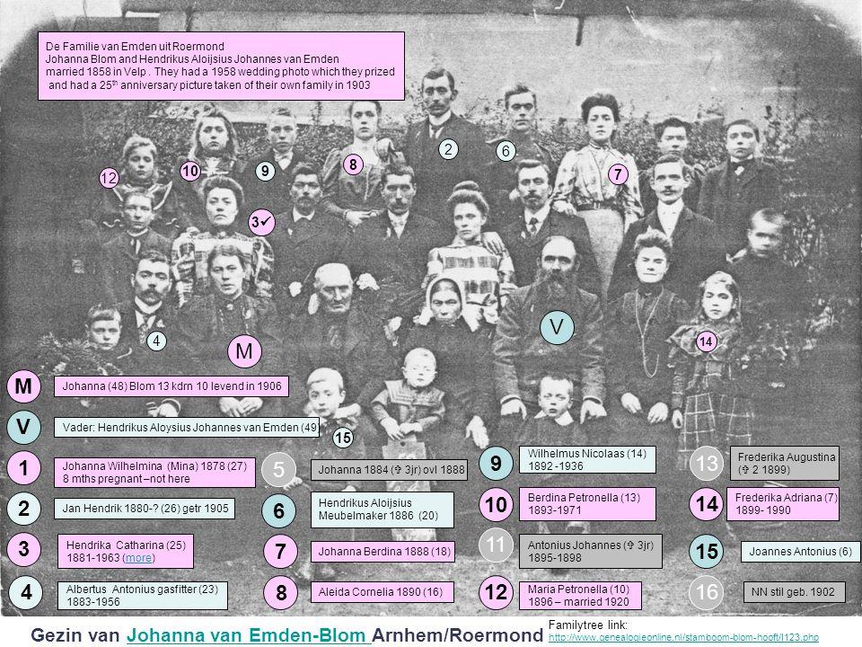 M V 3 1 M V 2 Johanna (48) Blom 13 kdrn 10 levend in 1906 Vader: Hendrikus Aloysius Johannes van Emden (49) Johanna Wilhelmina (Mina) 1878 (27) 8 mths