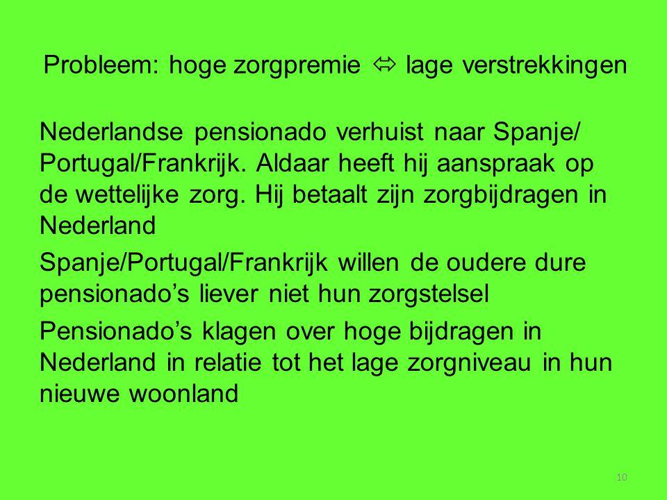 10 Probleem: hoge zorgpremie  lage verstrekkingen Nederlandse pensionado verhuist naar Spanje/ Portugal/Frankrijk. Aldaar heeft hij aanspraak op de w