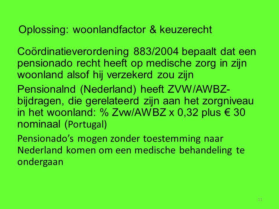 11 Oplossing: woonlandfactor & keuzerecht Coördinatieverordening 883/2004 bepaalt dat een pensionado recht heeft op medische zorg in zijn woonland als