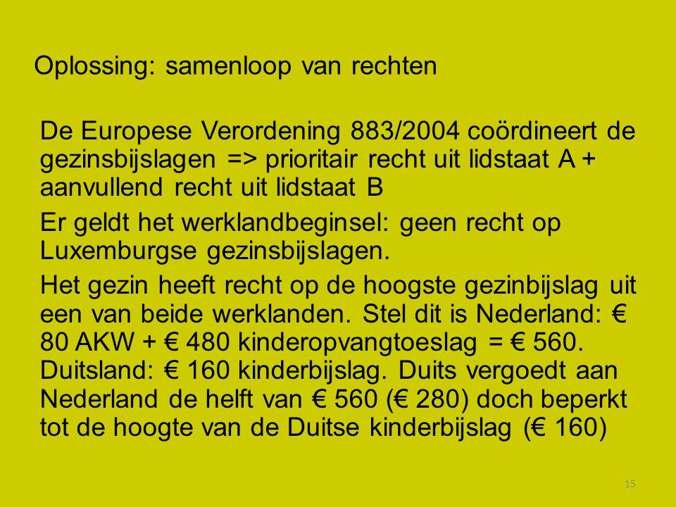 15 Oplossing: samenloop van rechten De Europese Verordening 883/2004 coördineert de gezinsbijslagen => prioritair recht uit lidstaat A + aanvullend re