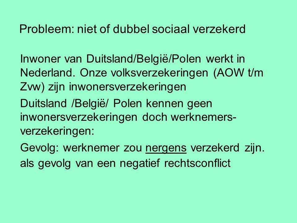 Probleem: niet of dubbel sociaal verzekerd Inwoner van Duitsland/België/Polen werkt in Nederland. Onze volksverzekeringen (AOW t/m Zvw) zijn inwonersv