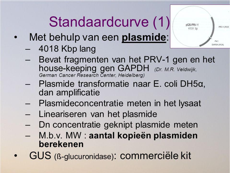 Standaardcurve (1) Met behulp van een plasmide: –4018 Kbp lang –Bevat fragmenten van het PRV-1 gen en het house-keeping gen GAPDH (Dr. M.R. Veldwijk,