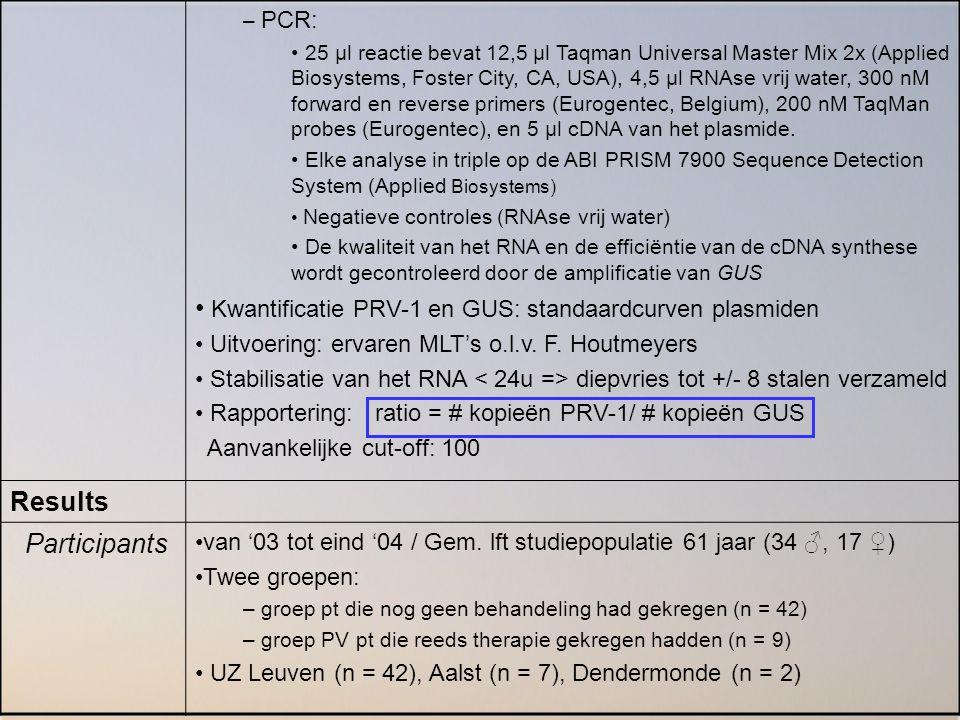 – PCR: 25 µl reactie bevat 12,5 µl Taqman Universal Master Mix 2x (Applied Biosystems, Foster City, CA, USA), 4,5 µl RNAse vrij water, 300 nM forward