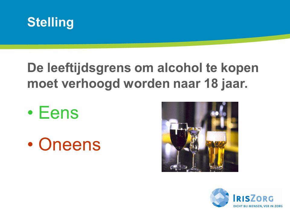 Stelling De leeftijdsgrens om alcohol te kopen moet verhoogd worden naar 18 jaar. Eens Oneens