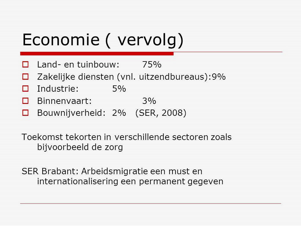 Economie ( vervolg)  Land- en tuinbouw: 75%  Zakelijke diensten (vnl. uitzendbureaus):9%  Industrie:5%  Binnenvaart:3%  Bouwnijverheid:2% (SER, 2