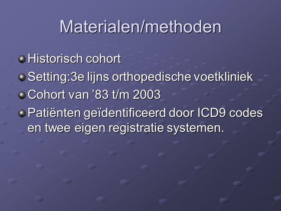Materialen/methoden Historisch cohort Setting:3e lijns orthopedische voetkliniek Cohort van '83 t/m 2003 Patiënten geïdentificeerd door ICD9 codes en