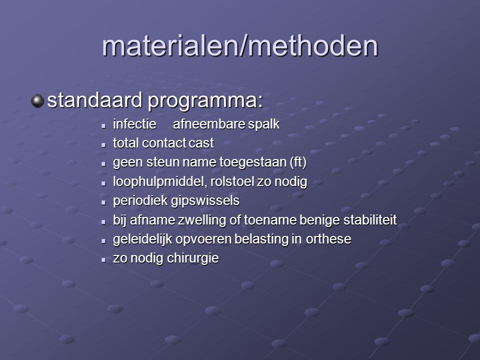materialen/methoden standaard programma: infectieafneembare spalk infectieafneembare spalk total contact cast total contact cast geen steun name toege