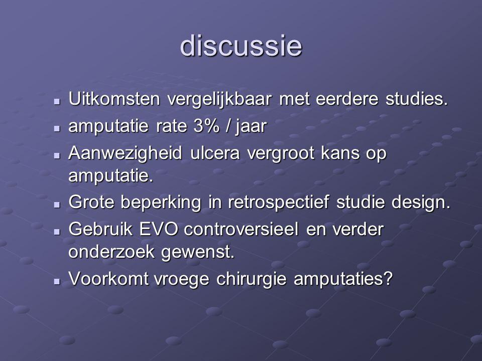 discussie Uitkomsten vergelijkbaar met eerdere studies. Uitkomsten vergelijkbaar met eerdere studies. amputatie rate 3% / jaar amputatie rate 3% / jaa