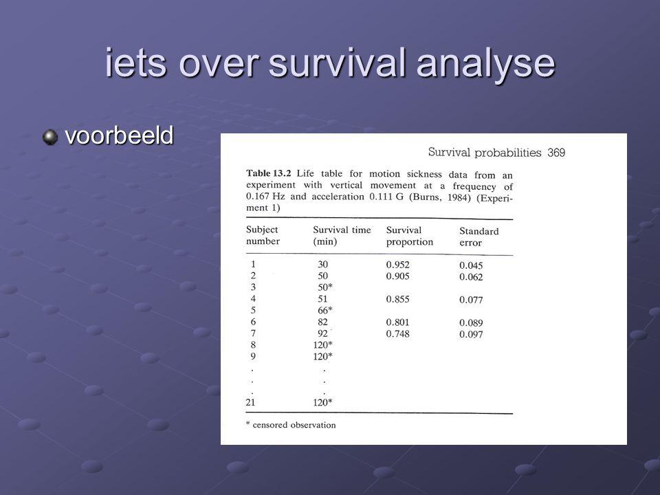 iets over survival analyse voorbeeld