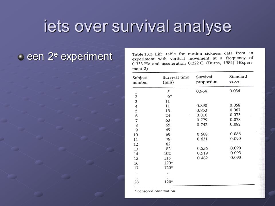 iets over survival analyse een 2 e experiment
