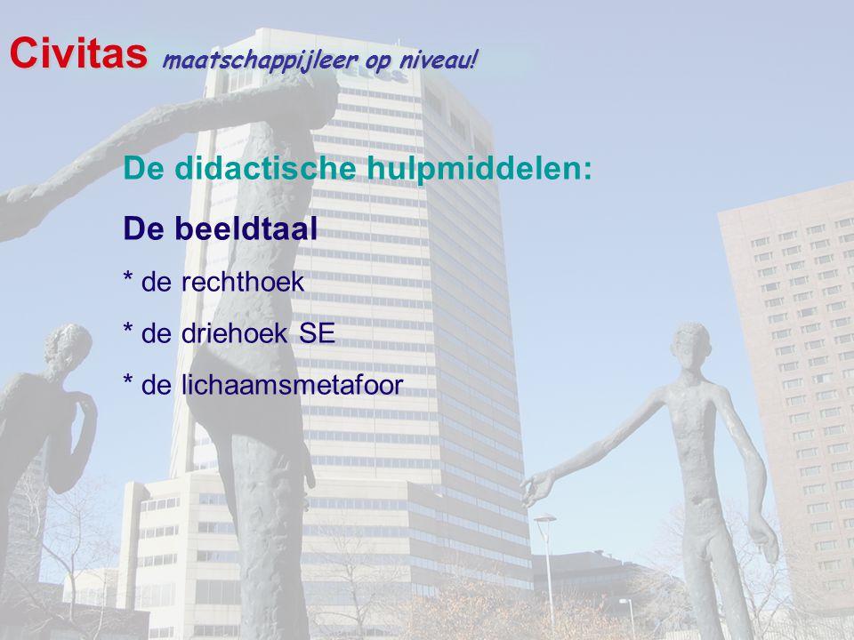 Civitas maatschappijleer op niveau! De didactische hulpmiddelen: De beeldtaal * de rechthoek * de driehoek SE * de lichaamsmetafoor
