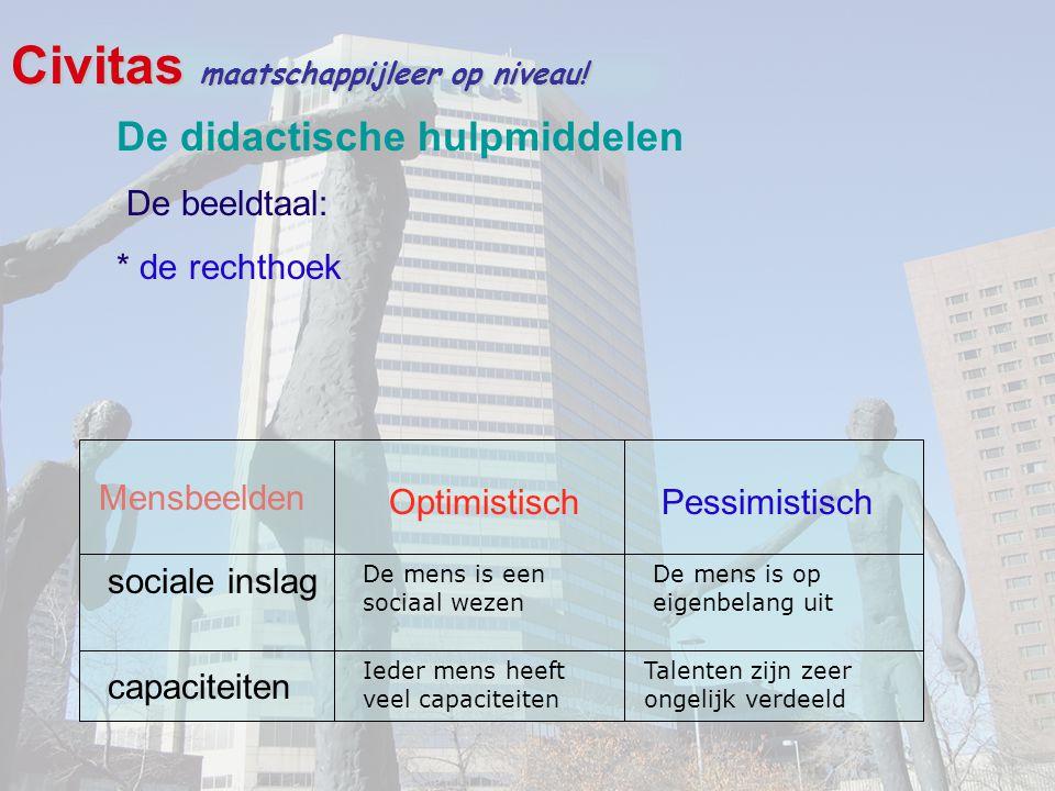 Civitas maatschappijleer op niveau! De didactische hulpmiddelen De beeldtaal: * de rechthoek Mensbeelden OptimistischPessimistisch sociale inslag capa