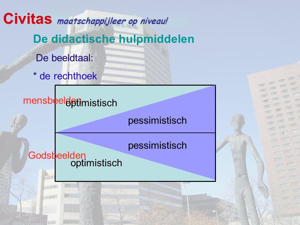 Civitas maatschappijleer op niveau! De didactische hulpmiddelen De beeldtaal: * de rechthoek mensbeelden Godsbeelden optimistisch pessimistisch optimi