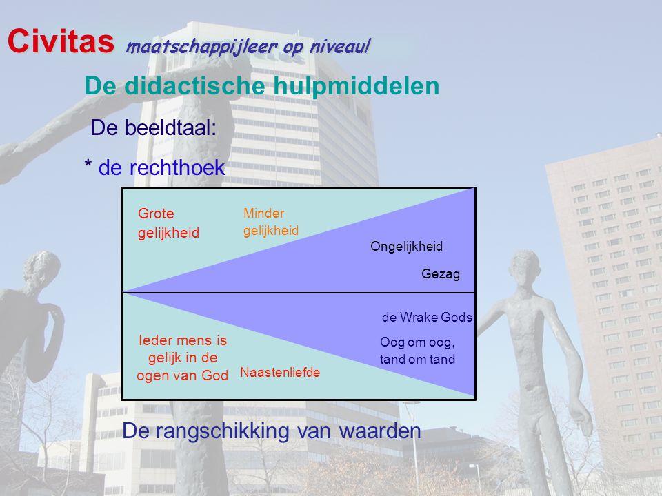 Civitas maatschappijleer op niveau! De didactische hulpmiddelen De beeldtaal: * de rechthoek Grote gelijkheid Minder gelijkheid Ongelijkheid Gezag Naa
