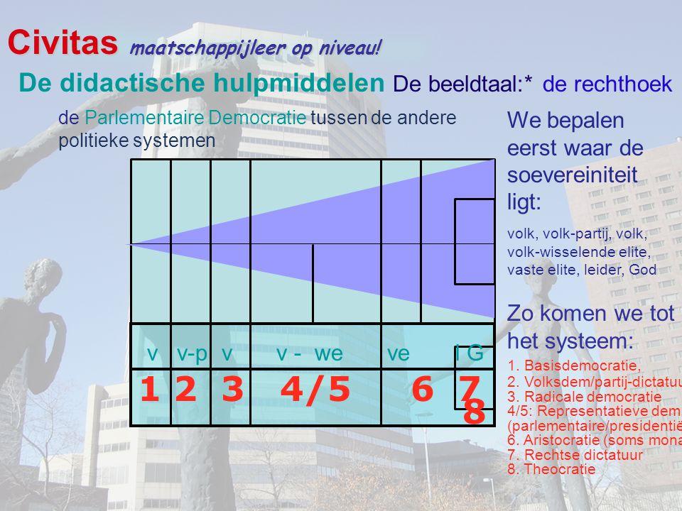 Civitas maatschappijleer op niveau! de Parlementaire Democratie tussen de andere politieke systemen 1 2 3 4/5 6 7 8 We bepalen eerst waar de soeverein
