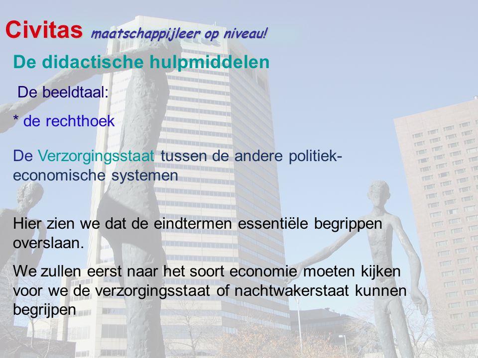 Civitas maatschappijleer op niveau! De Verzorgingsstaat tussen de andere politiek- economische systemen Hier zien we dat de eindtermen essentiële begr