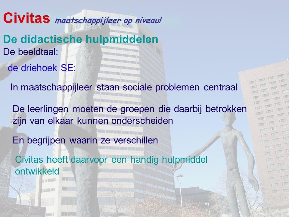 Civitas maatschappijleer op niveau! De didactische hulpmiddelen De beeldtaal: de driehoek SE: Civitas heeft daarvoor een handig hulpmiddel ontwikkeld