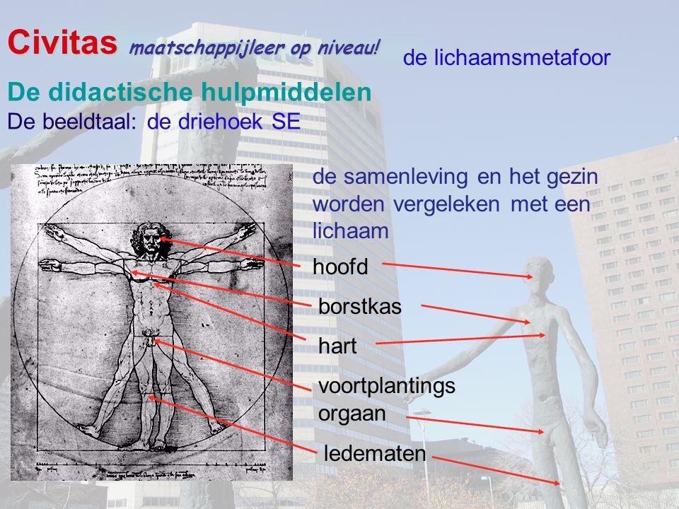 Civitas maatschappijleer op niveau! de lichaamsmetafoor de samenleving en het gezin worden vergeleken met een lichaam hoofd hart borstkas voortplantin