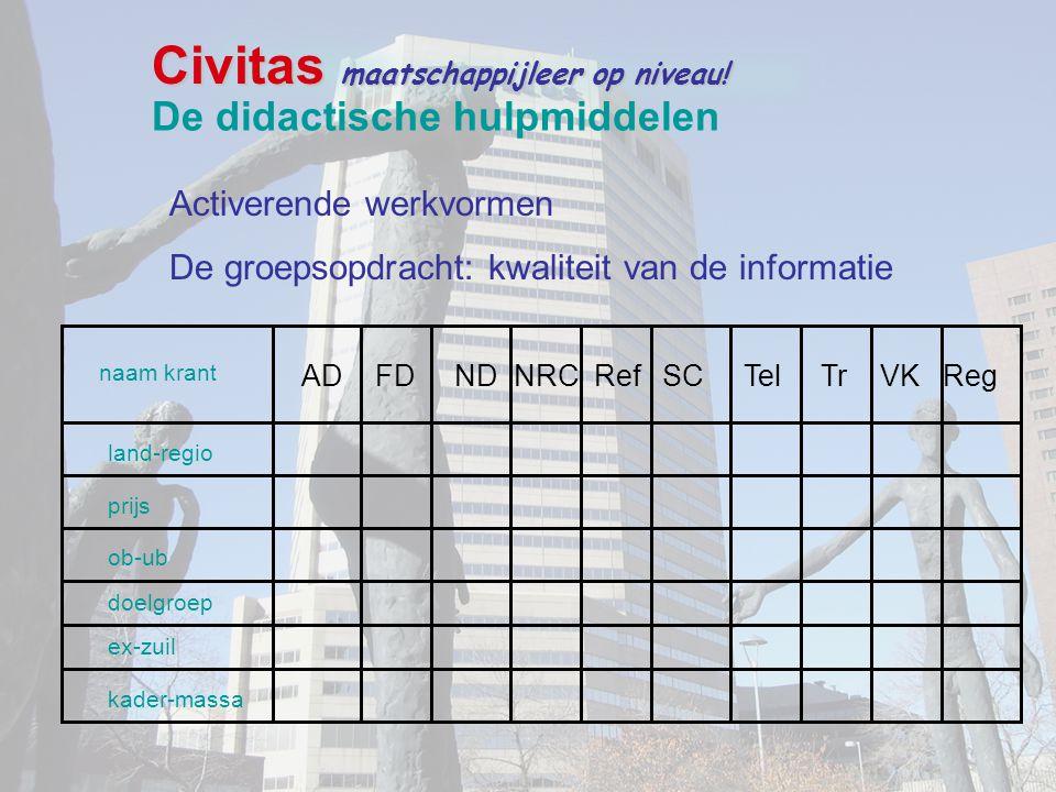 naam krant prijs land-regio ob-ub doelgroep ex-zuil kader-massa AD FD ND NRC Ref SC Tel Tr VK Reg Civitas maatschappijleer op niveau! Activerende werk